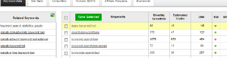 Jaaxy Keyword Reserach Tool Indicators
