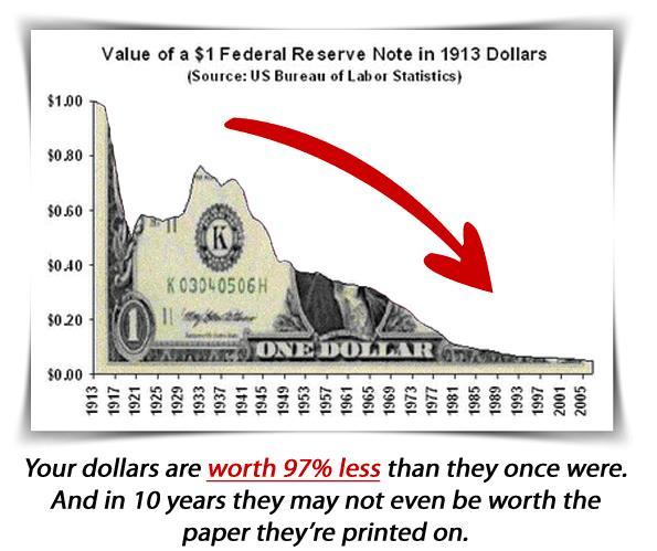 Gold IRA Retirement – Regal Assets